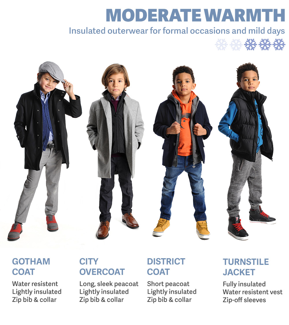 Appaman winter coats guide gotham peacoatmoderate